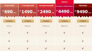 Тарифы на создание интернет магазина - insales.ru